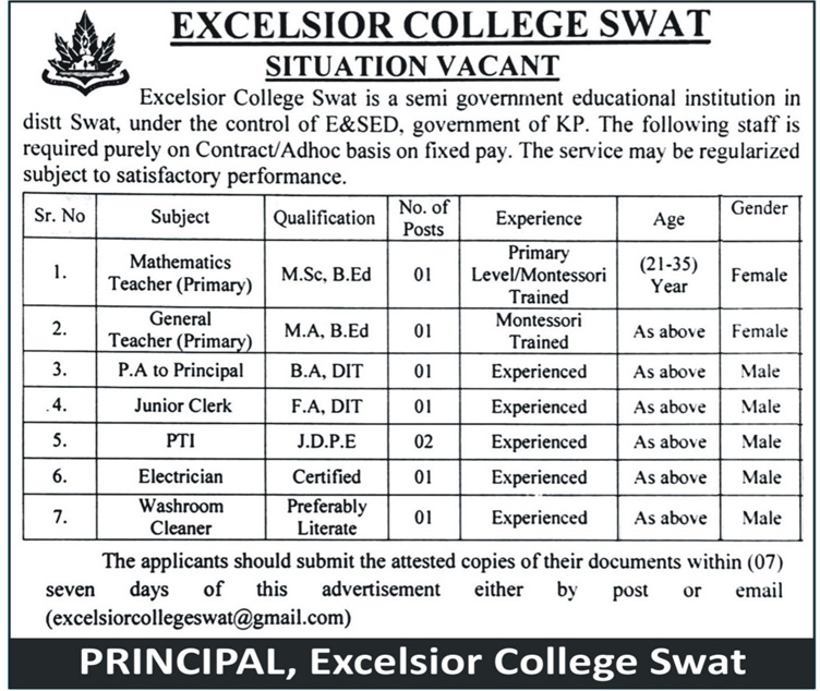 Excelsior College Swat Latest jobs 2018-thumbnail
