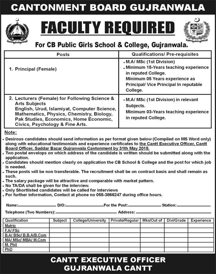 Cantonment Board Gujranwala Latest jobs 2018-thumbnail