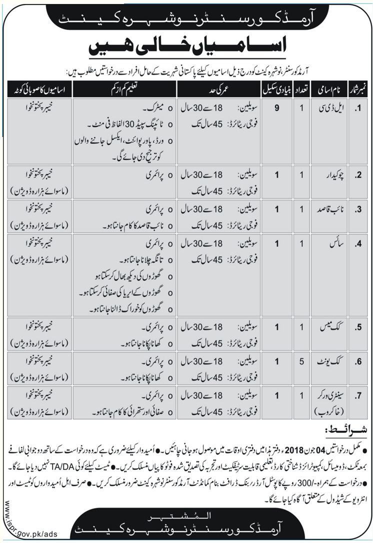 Armed Core Centre Noshwera Cantt Latest Army Jobs 2018-thumbnail