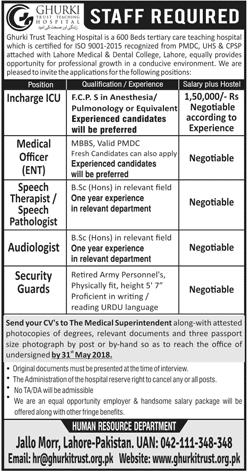 Ghurki Trust Teaching Hospital Latest Jobs 2018-thumbnail