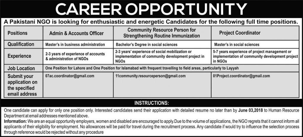 National Level NGO Punjab Career opportunity 2018-thumbnail