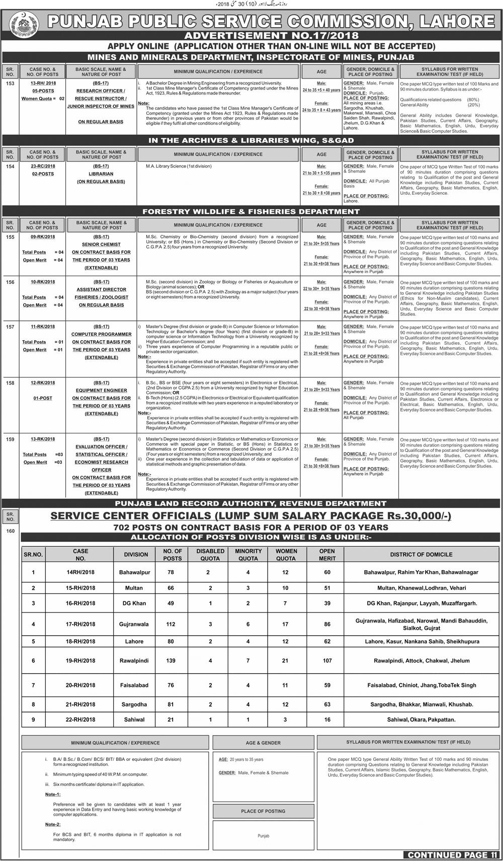 PPSC Advertisement No.17 Latest Jobs 2019-thumbnail