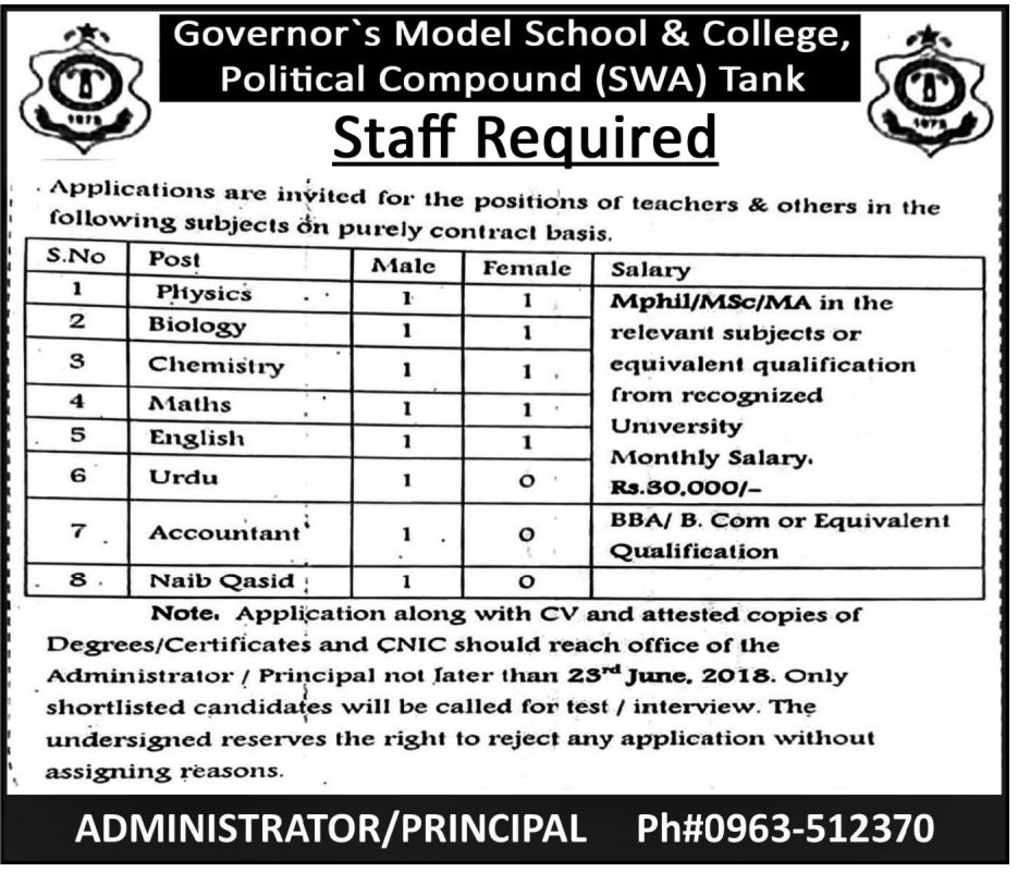 Governors Model School & College Political Compound Tank Latest Jobs 2018  in KPK on June, 2018 | Education Department