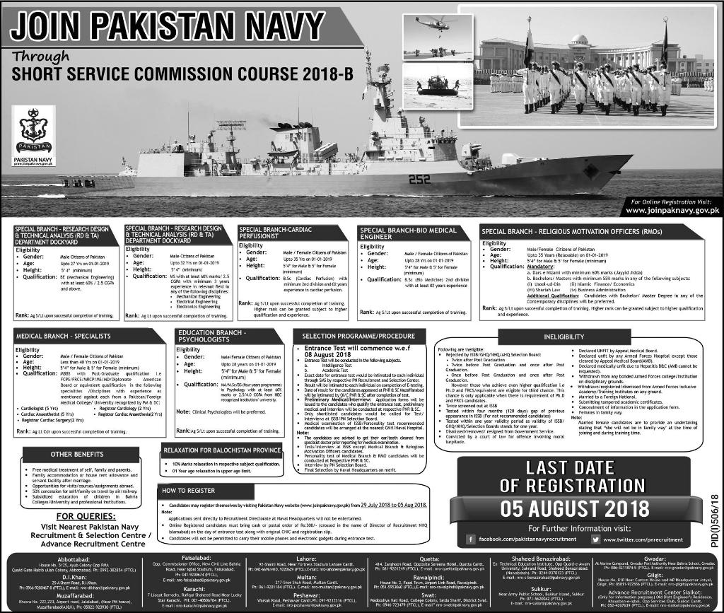 Join Pak Navy through Short Service Commission Latest Jobs 2018 Pakistan Navy-thumbnail