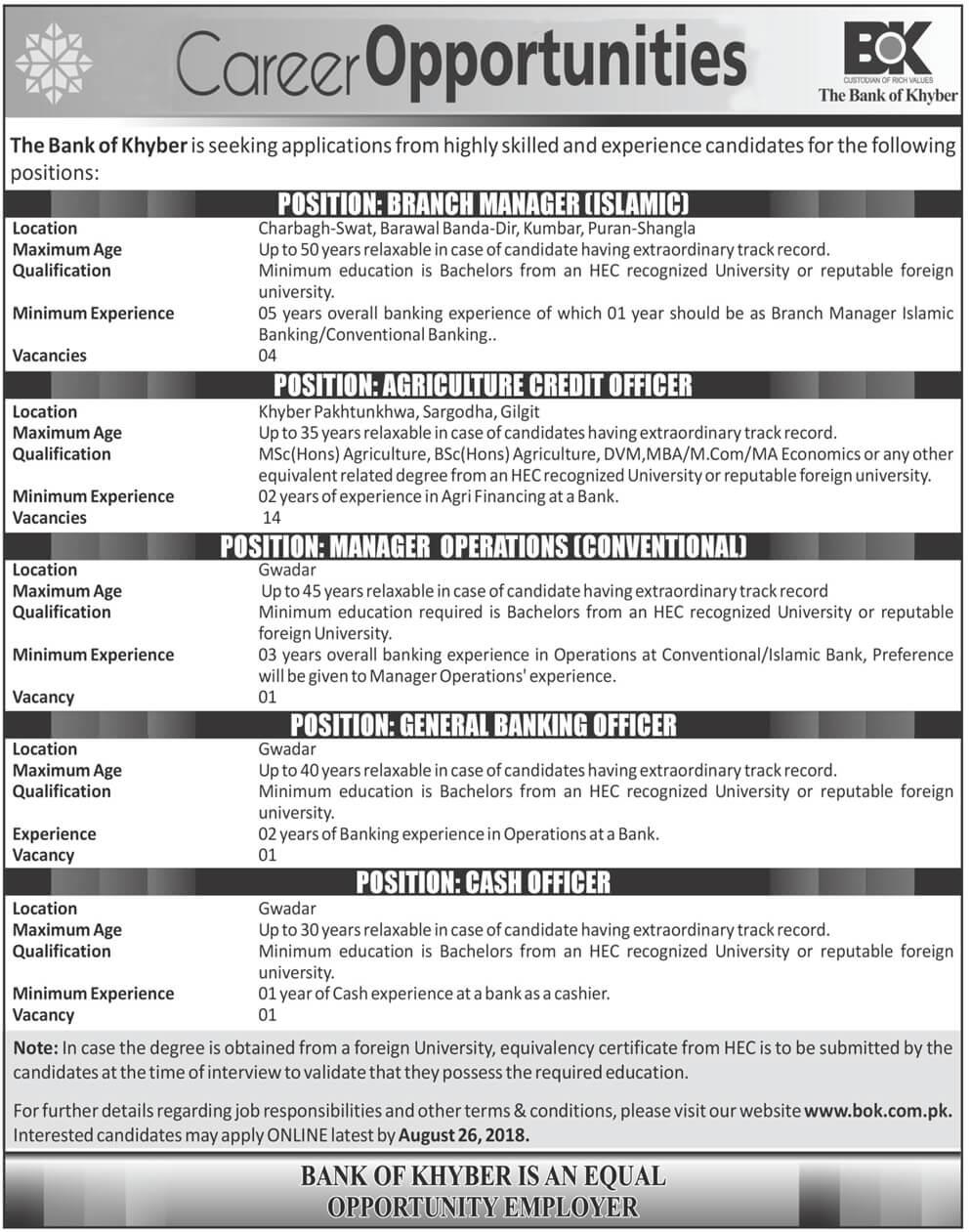 BOK The Bank of Khyber Latest Jobs 2018 Banking Jobs-thumbnail