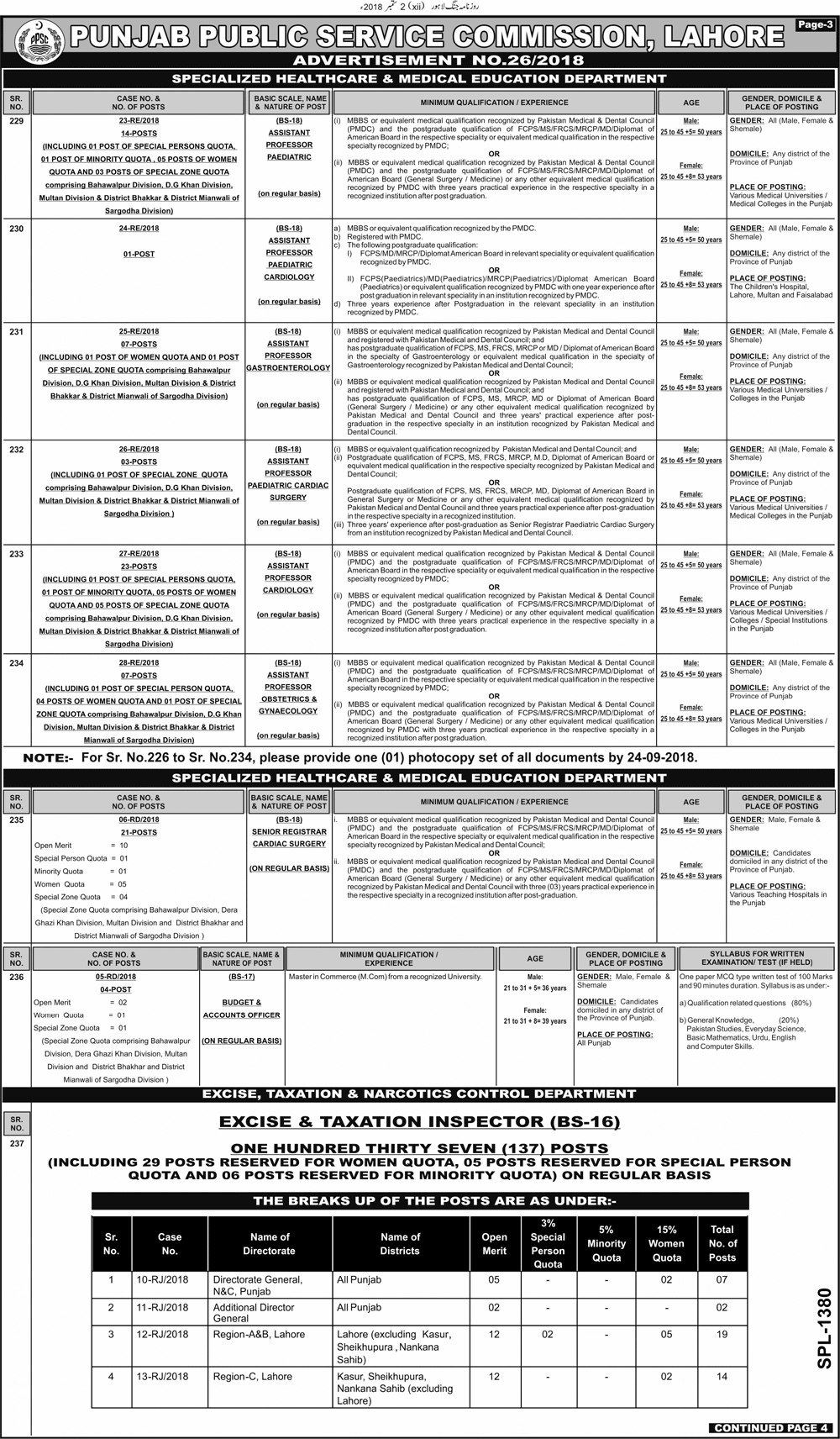 PPSC Punjab Public Service Commission Latest Jobs 2019 Excise and Taxation Department-thumbnail