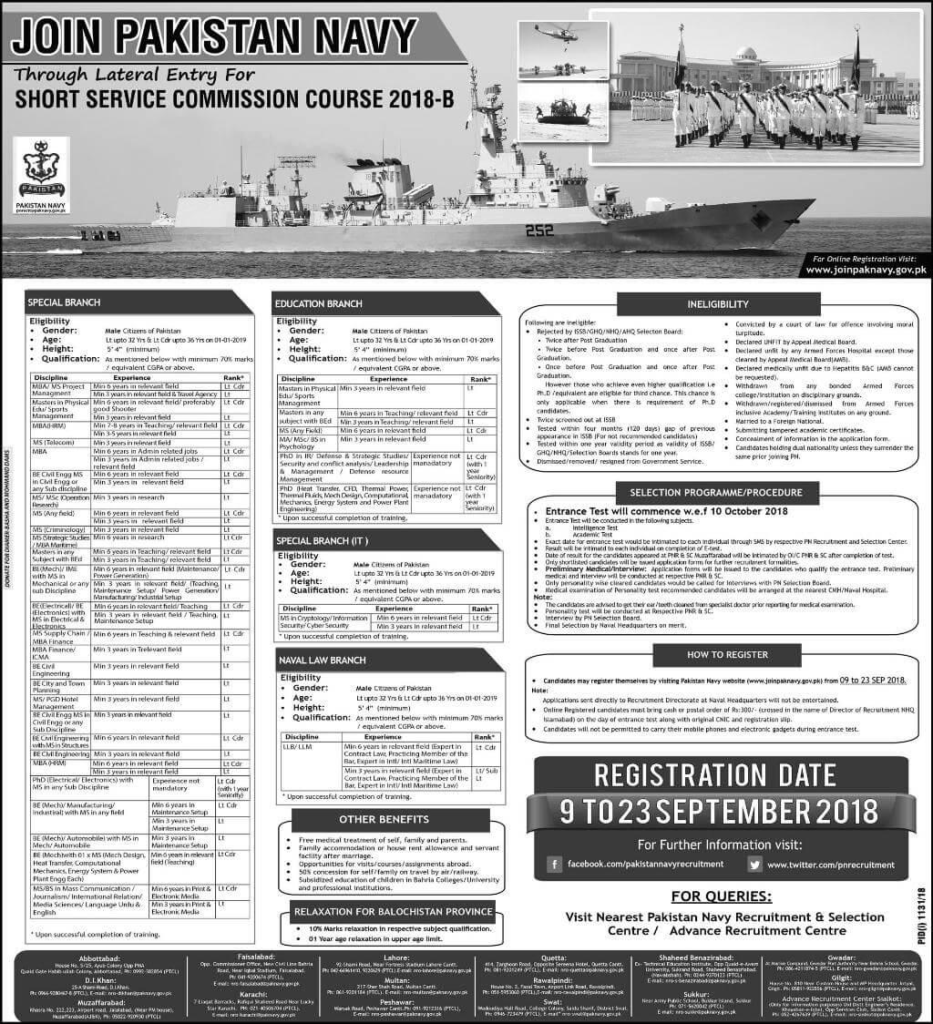 Join Pakistan Navy Latest Jobs 2018 Pakistan Navy-thumbnail