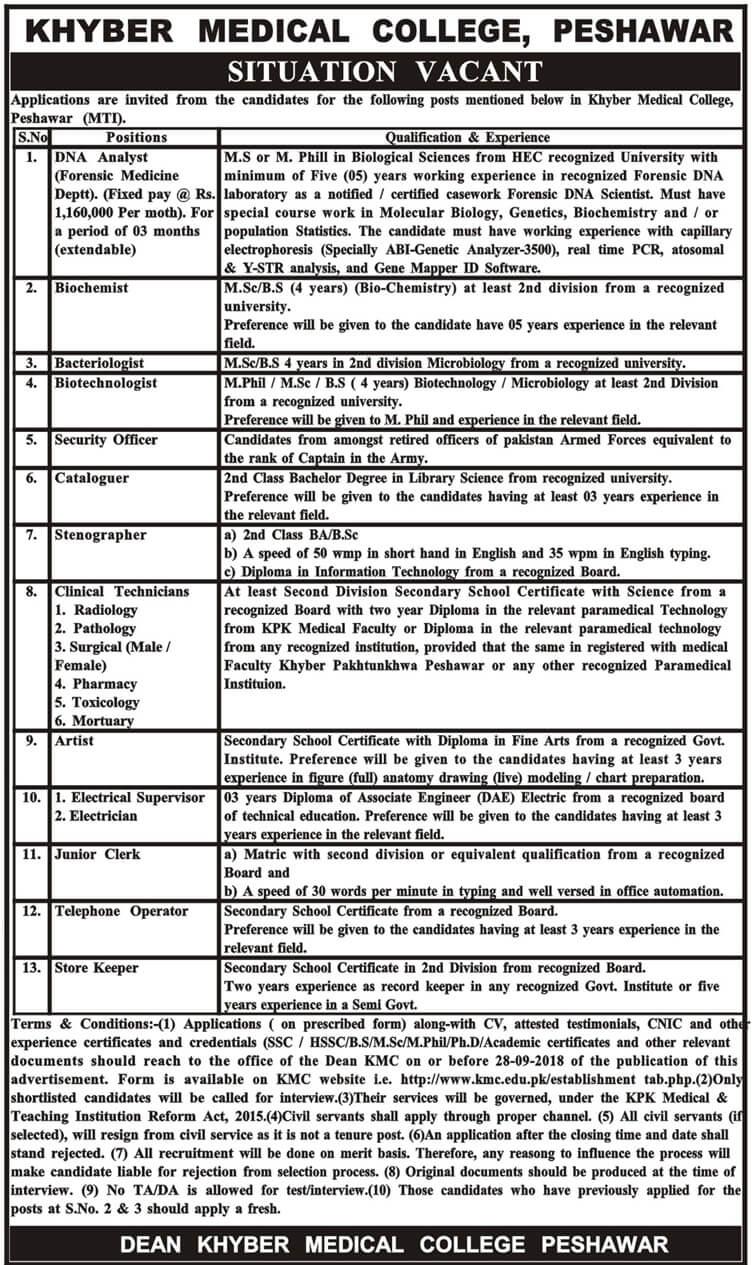 Khyber Medical College Peshawar latest jobs 2018 Kpk-thumbnail