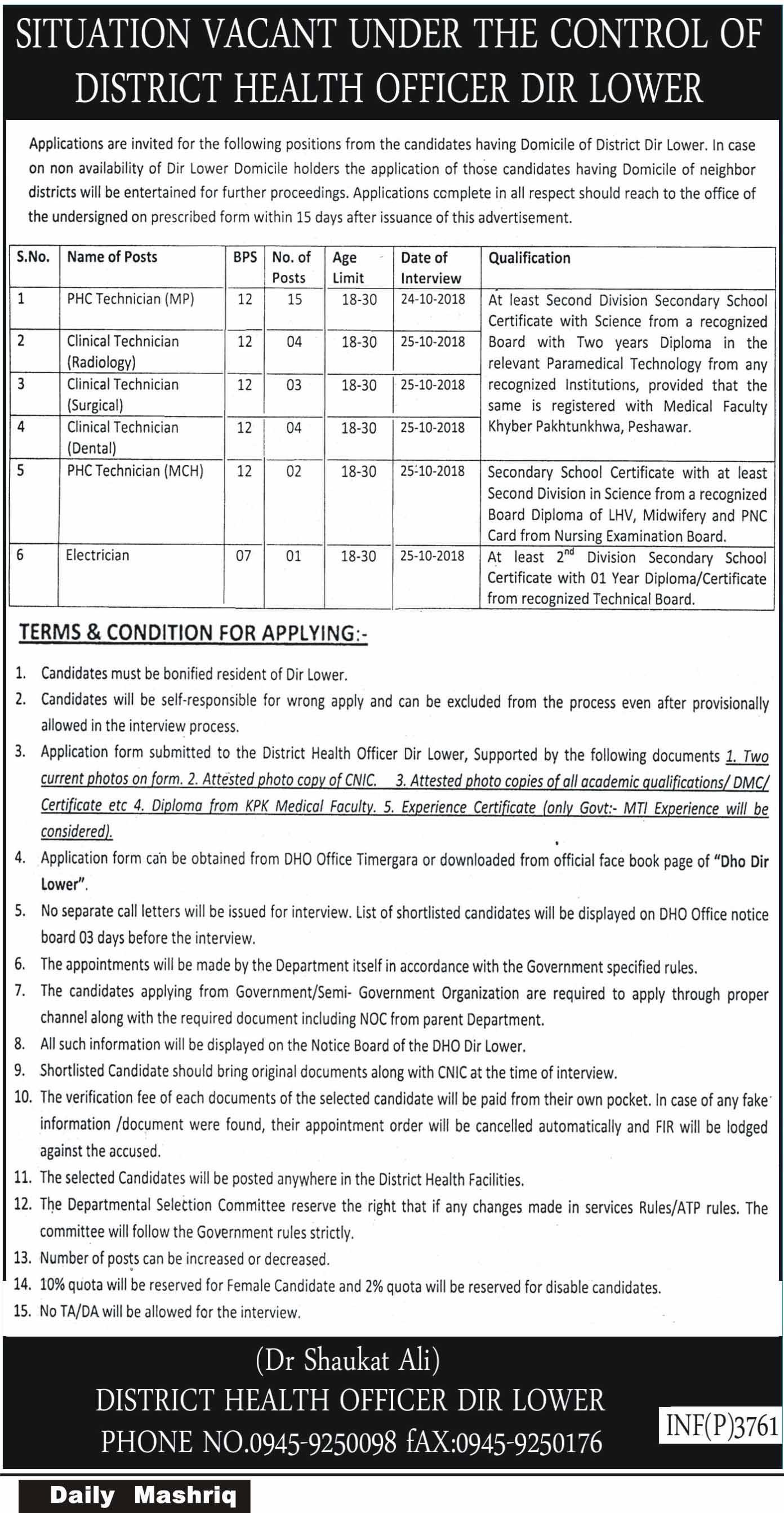 Health Department KPK Latest Jobs 2018 Government Jobs-thumbnail