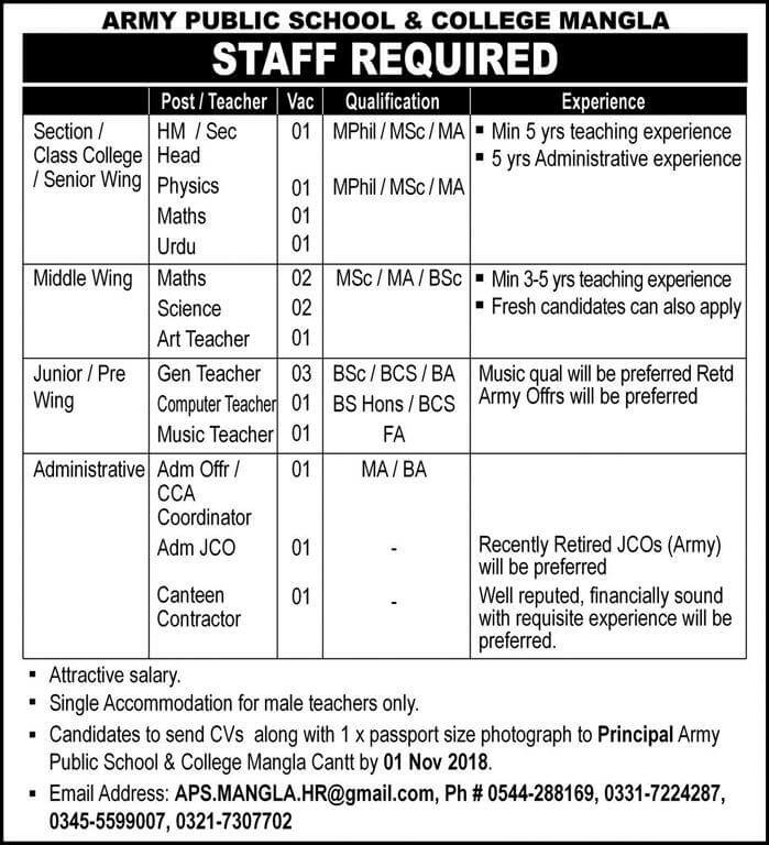 APS-Army Public School And College Mangla Latest Jobs 2018 Teching Jobs in Punjab on October, 2018 | Education Department
