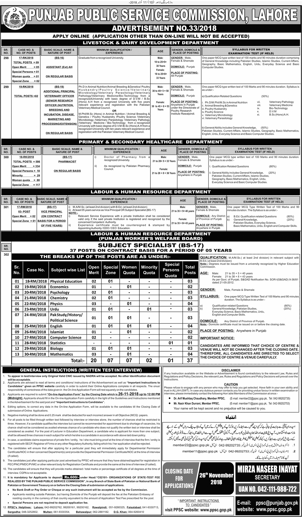 Subject specialist PPSC Jobs 2019 Apply online-thumbnail
