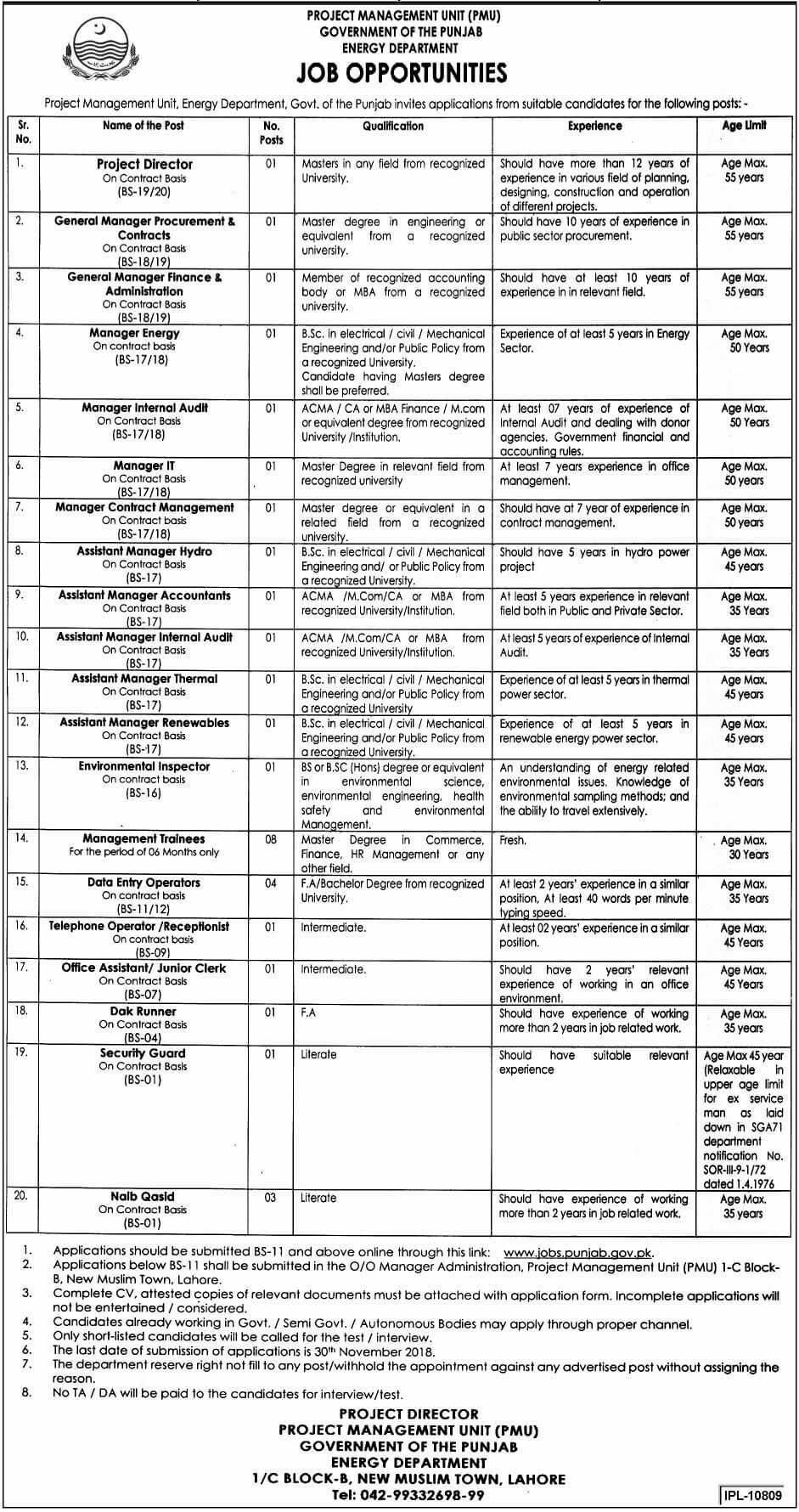 PMU Project Management Unit Jobs 2018 Government Pakistan-thumbnail