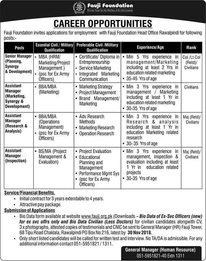 Fauji Foundation Jobs 2018 Pakistan-thumbnail
