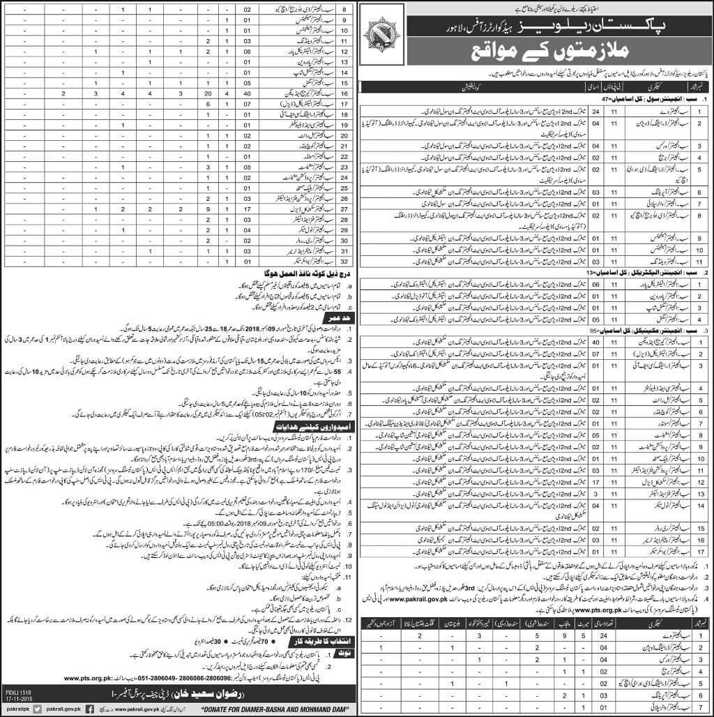 Pakistan Railway Jobs 2018 Government Pakistan Jobs-thumbnail