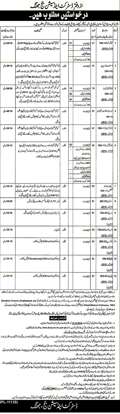 District And Session Court Jhang Jobs 2018 Government Pakistan in Punjab on November, 2018 | Government