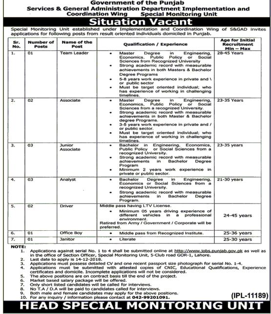 S&GD Department Jobs 2018 Government Pakistan-thumbnail