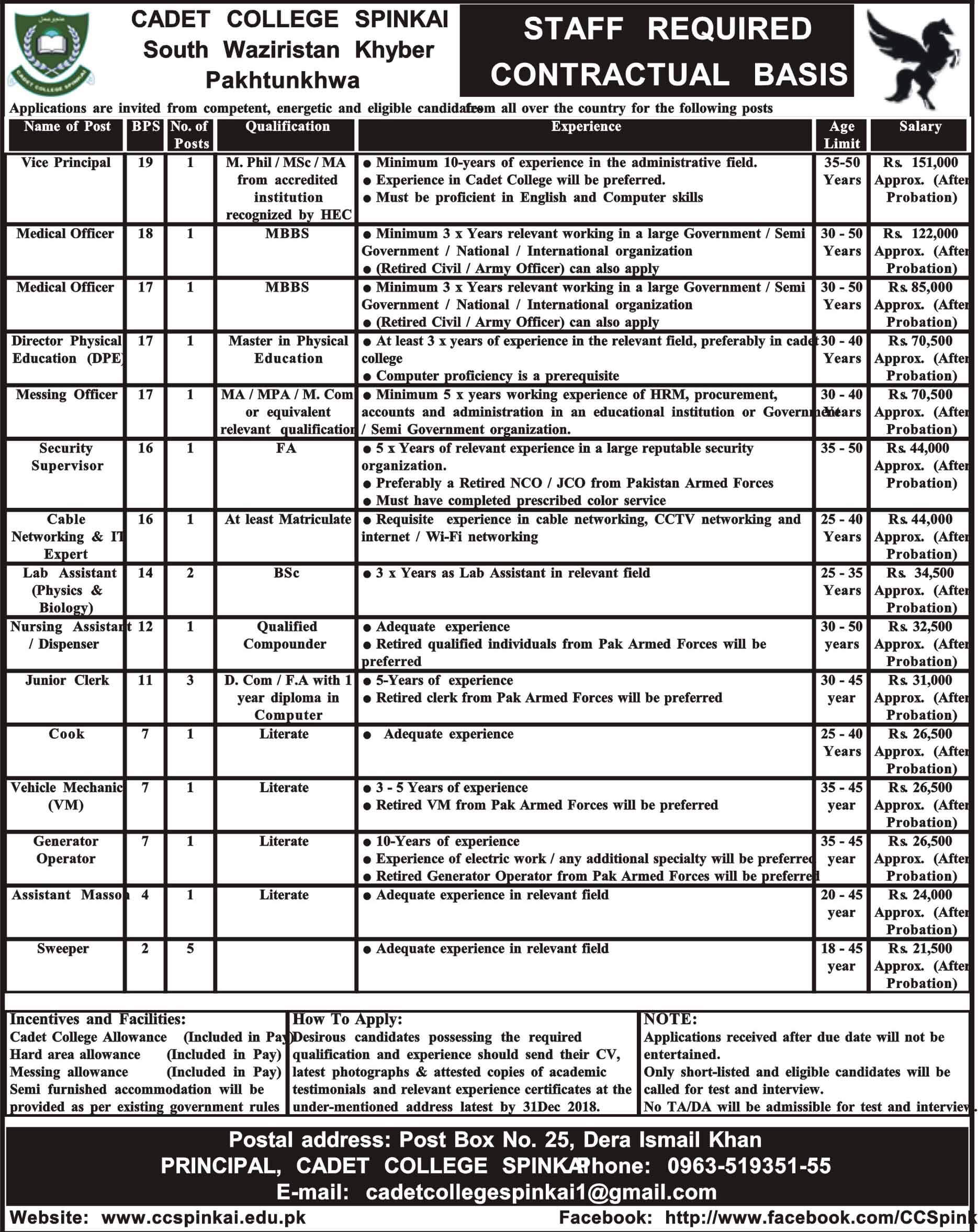 Cadet College Jobs 2018 Government KPK  in KPK on December, 2018 | Government