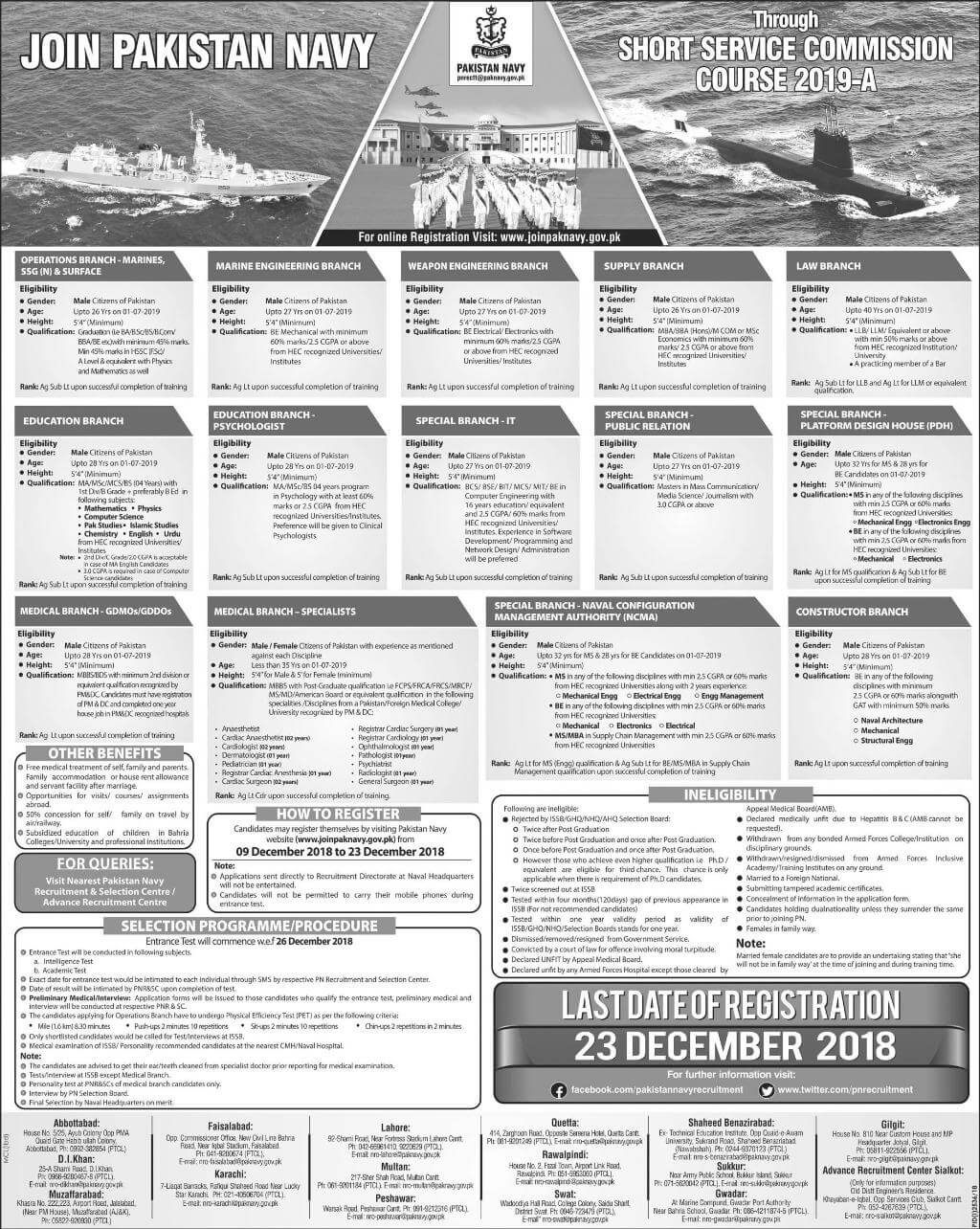 Join Pakistan Navy Through Short Service Commission 2019  in All over in Pakistan on December, 2018 | Pakistan Navy
