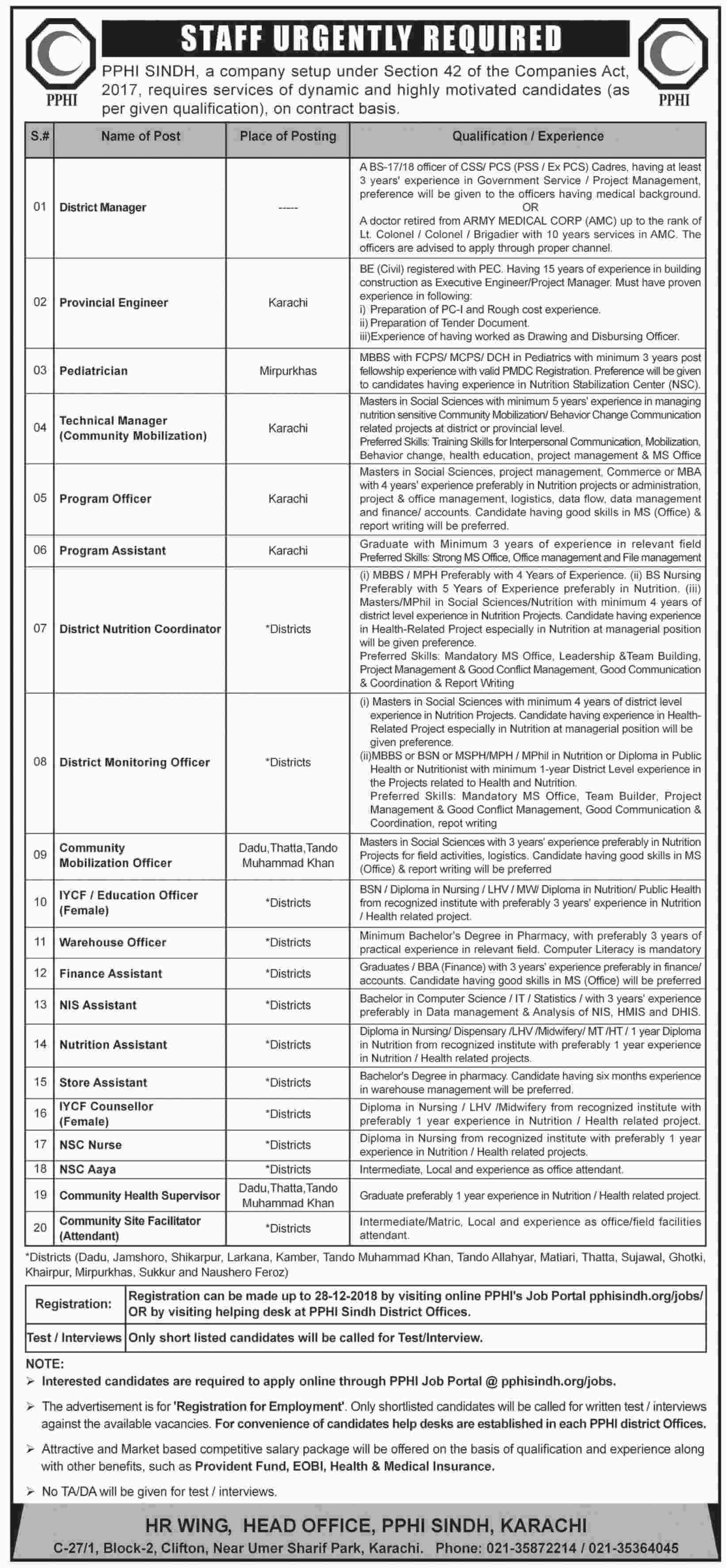 PPHI Sindh Jobs 2019 Government Pakistan Apply online-thumbnail