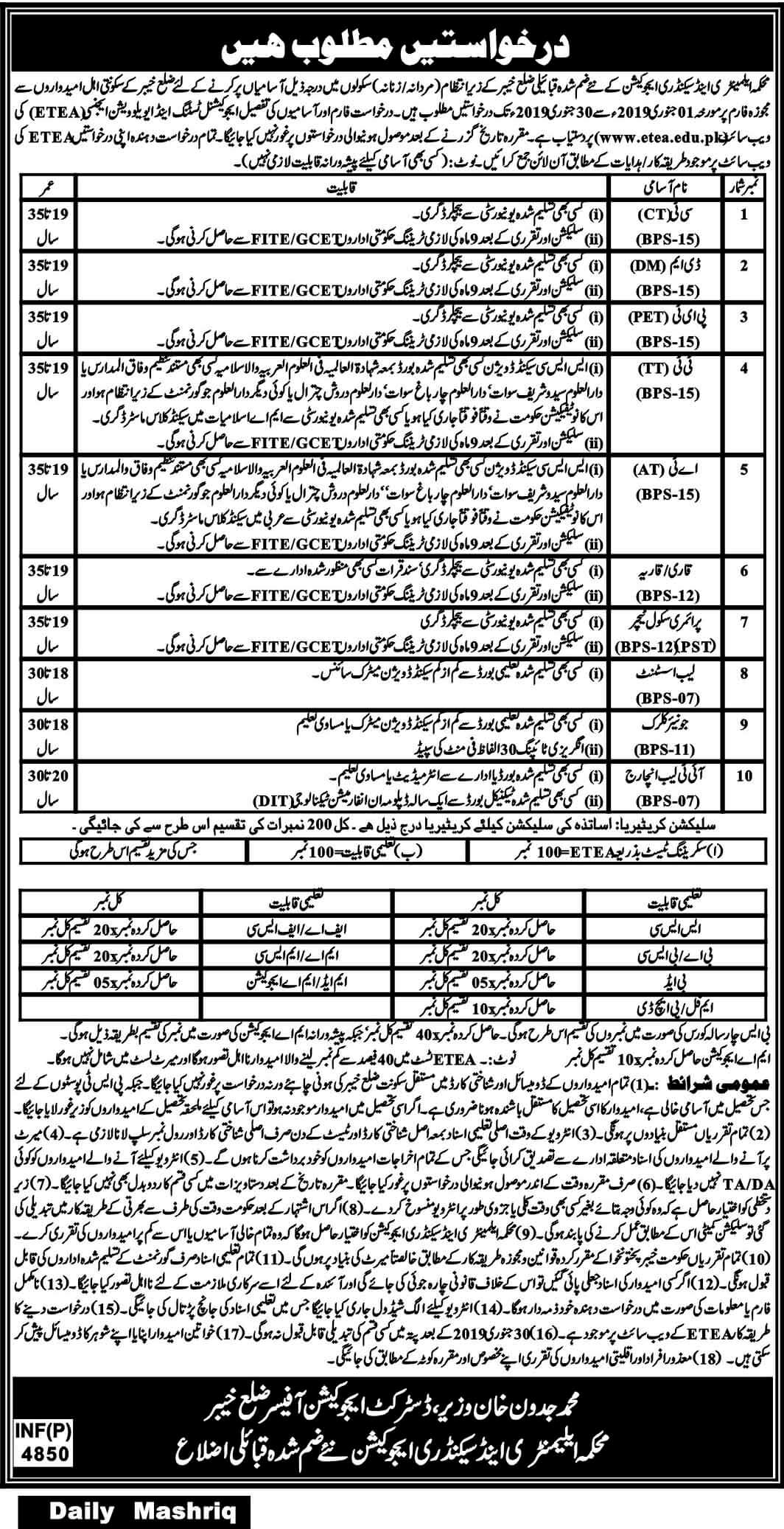 Elementary And Secondary Education Department Jobs 2019 District Khyber KPK in KPK on December, 2018 | Government