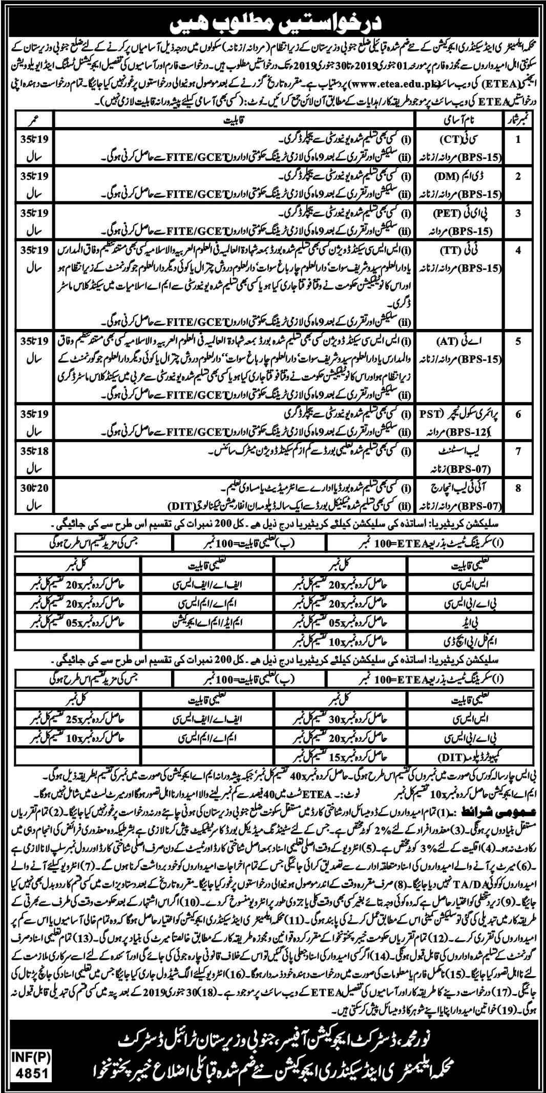 Elementary And Secondary Education Department Jobs 2019 District South Waziristan in KPK on December, 2018 | Government