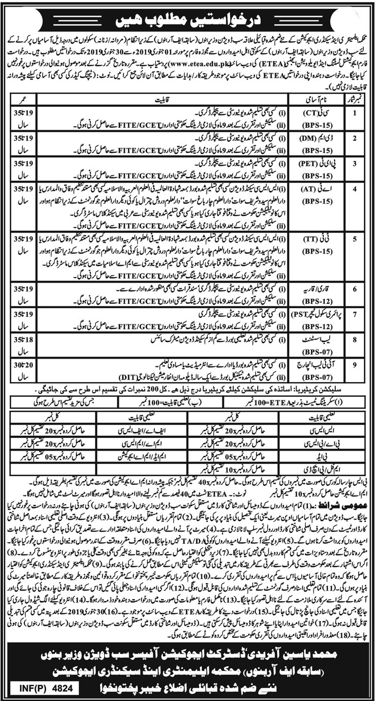 Elementary and Secondary Education Department Jobs 2019 Sub Division Bannu-thumbnail