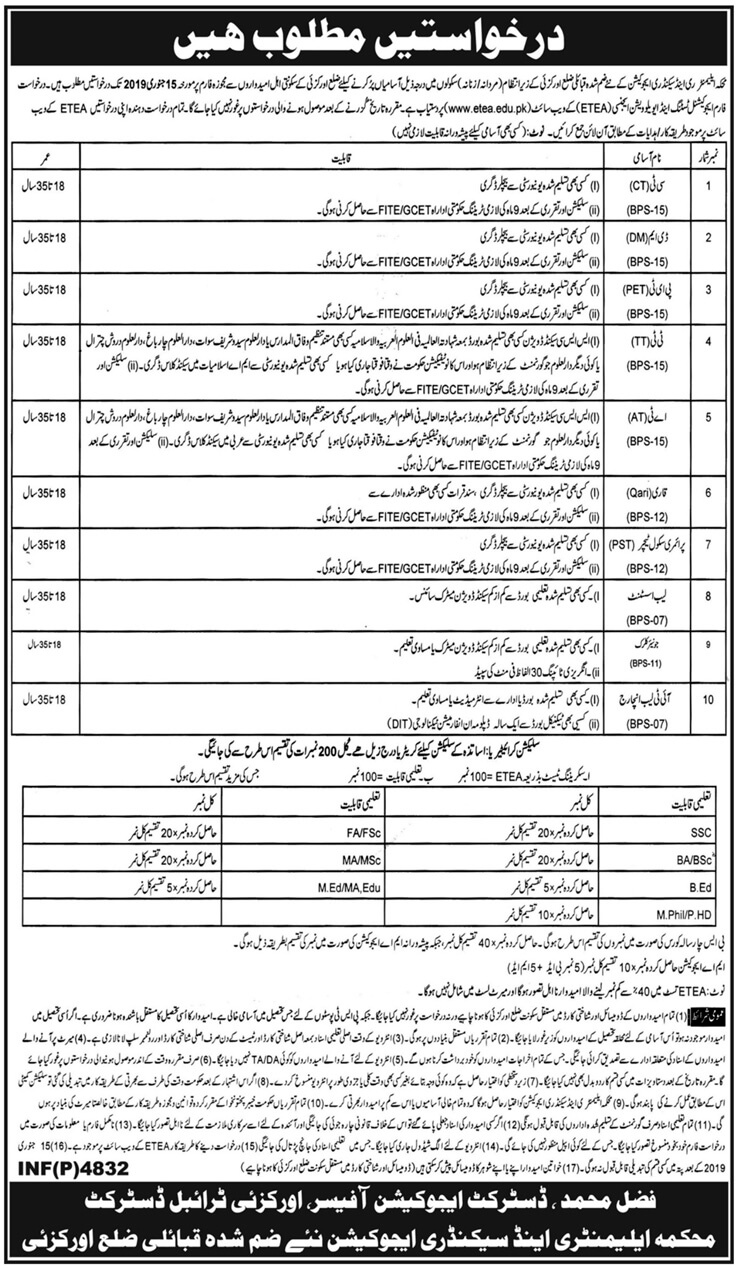 Elementary And Secondary Education Department Jobs 2019 District Orkzai  in KPK on December, 2018 | Government