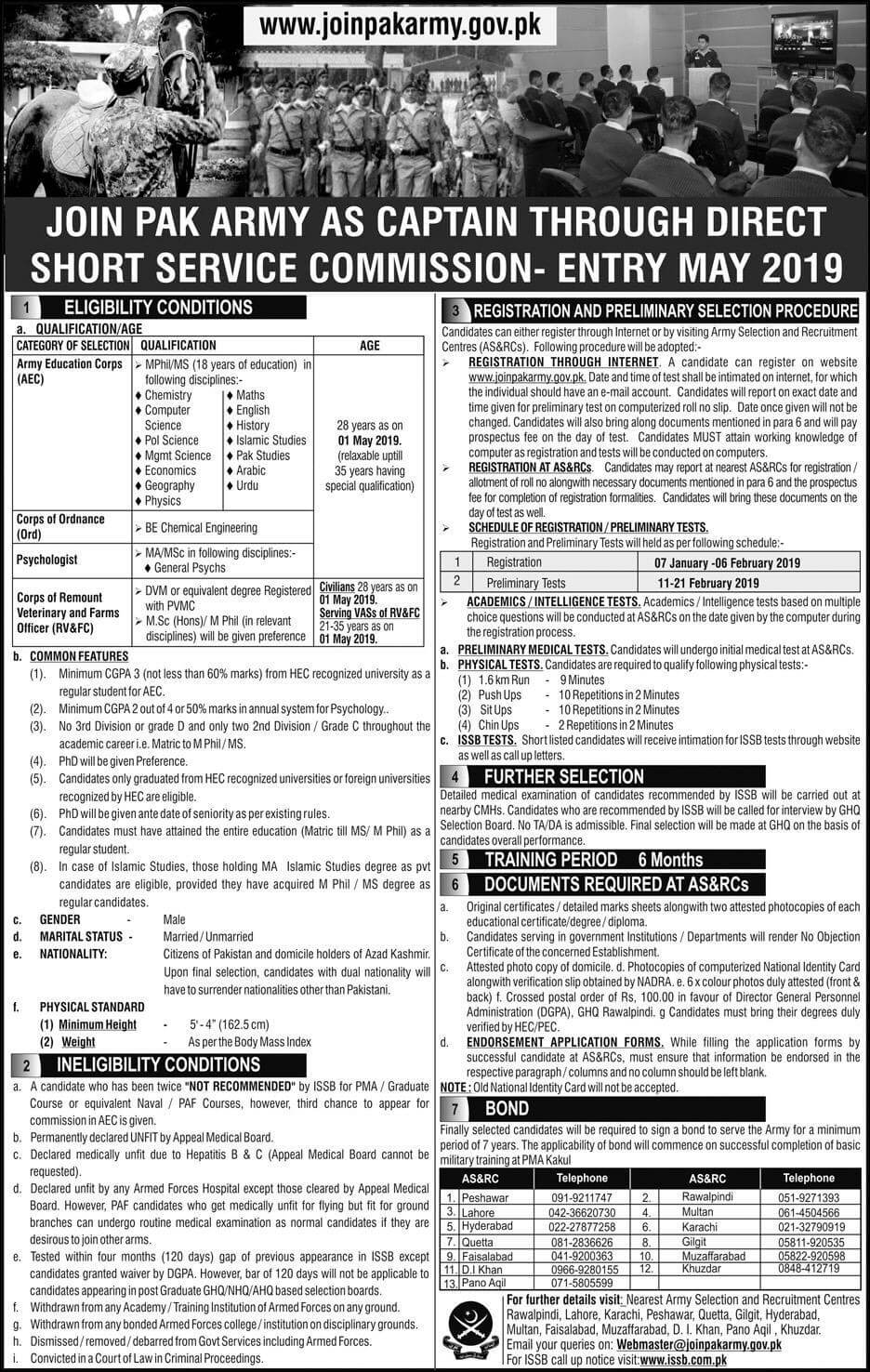 Join pak army as Captain through Short Service Commission Jobs 2019 -thumbnail