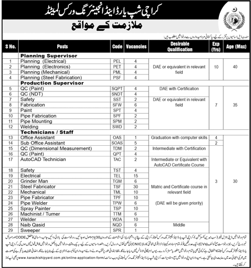Karachi Shipyard and Engineering works Limited Jobs 2019 apply online-thumbnail