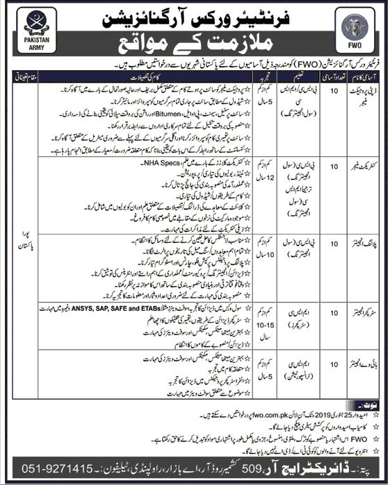 FWO Jobs 2019 Frontier Works Organization Pakistan Army apply online -thumbnail