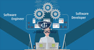 Software Developer Required Islamabad