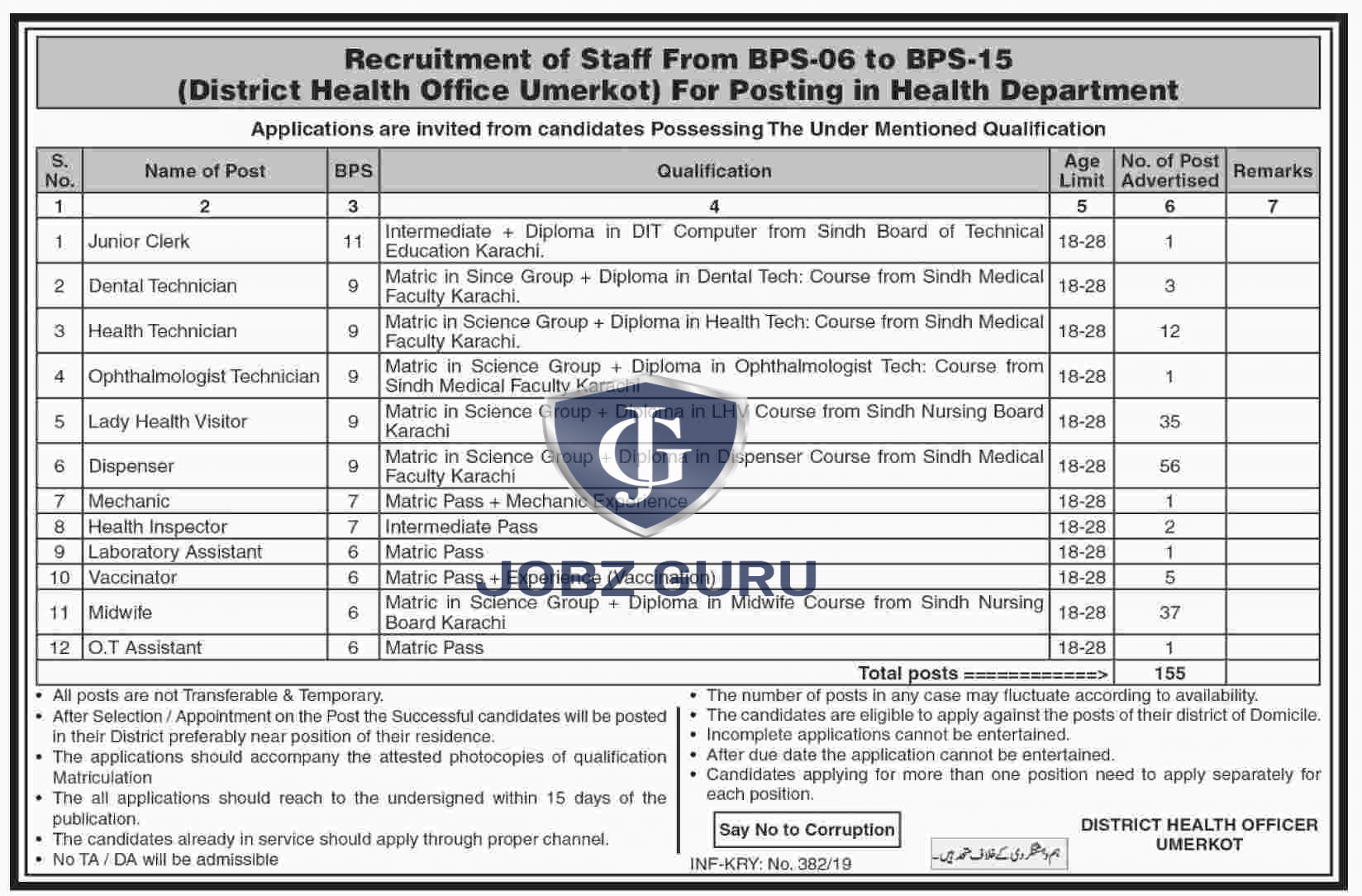 Health Department Jobs 2019 Government Of Sindh in Sindh on January, 2019 | Health Department