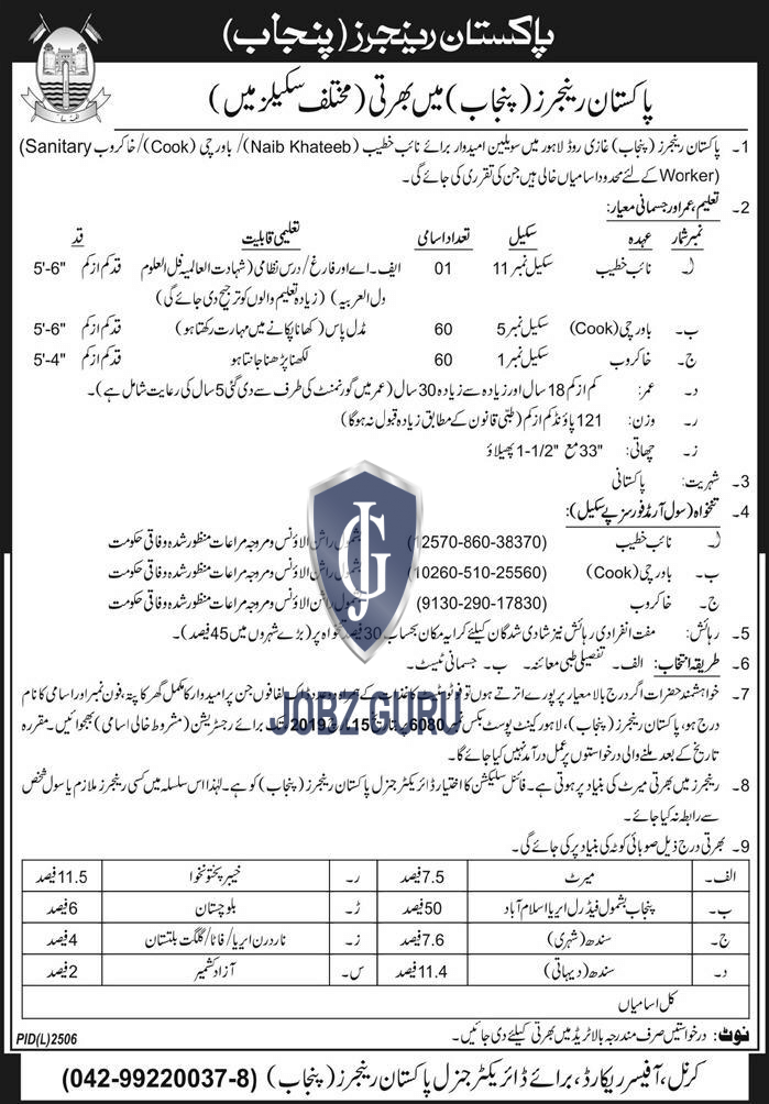 Pakistan Ranger Punjab Jobs 2019 All over Pakistan