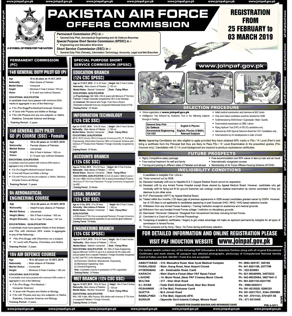 Pakistan Air Force Jobs 2019 As Commission in All over in Pakistan on February, 2019 | Pakistan Airforce