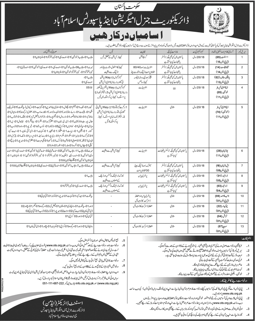 Directorate General Immigration and Passport Islamabad Jobs 2019 All o-thumbnail