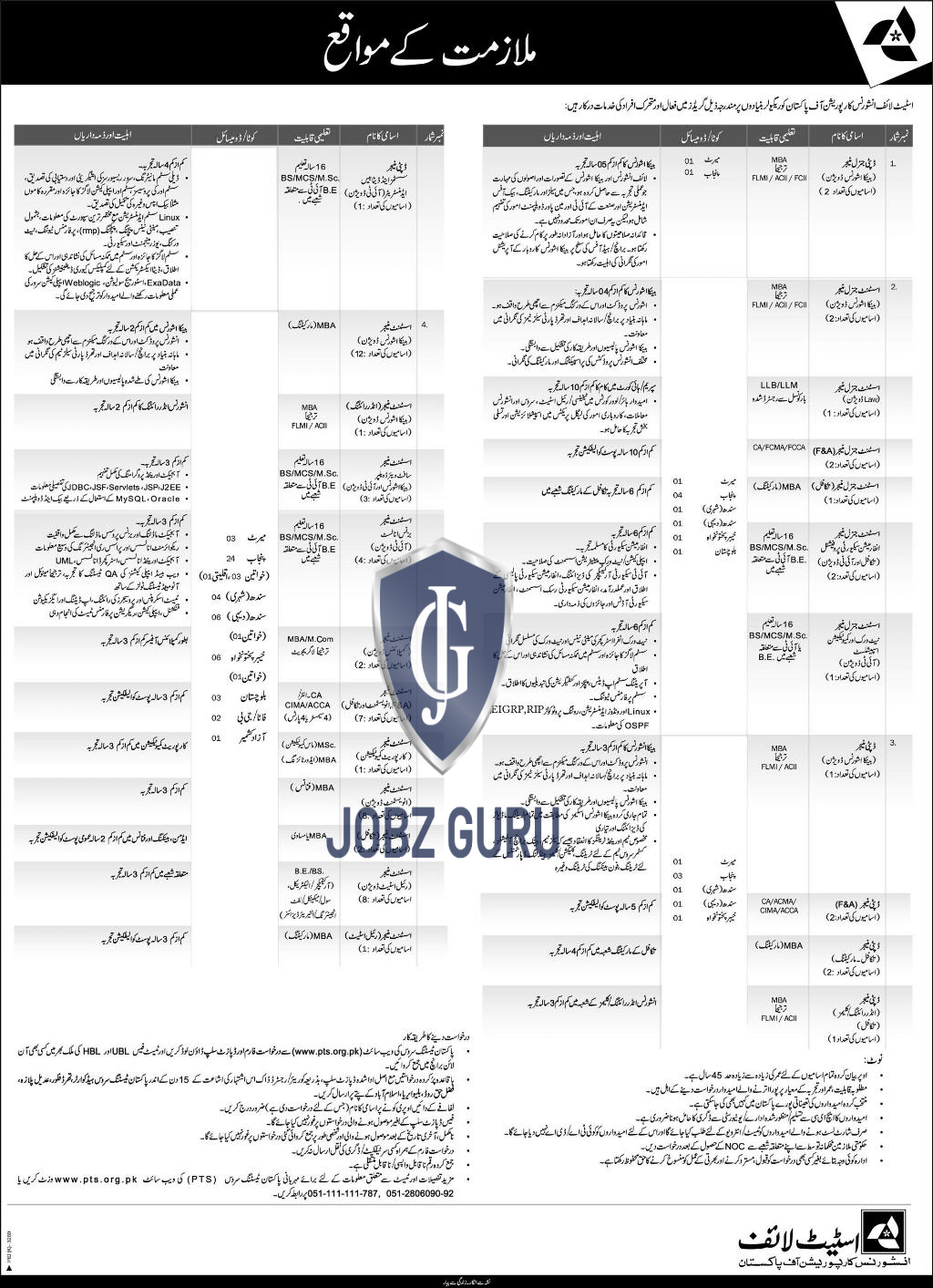 State Life Insurance Corporation Of Pakistan Jobs 2019  in All over in Pakistan on February, 2019 | Private