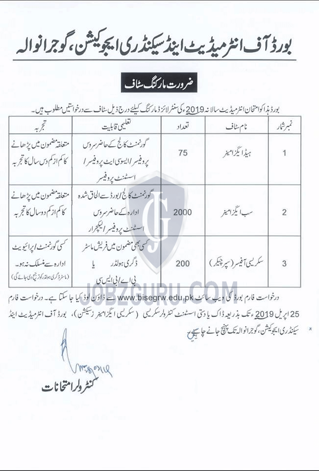 Board Of Intermediate and Secondary Education Gujranwala Jobs 2019