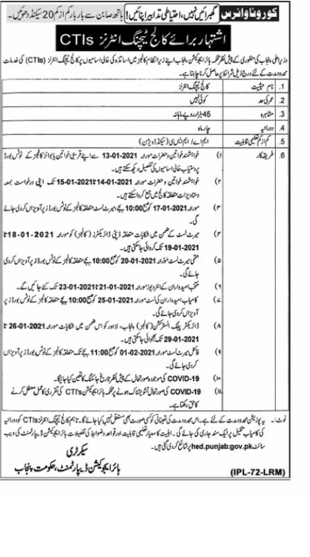 CTI Latest jobs 2021 Lecturer in Government Colleges