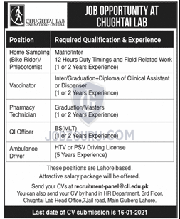 Pharmacy Technician in Lahore on January, 2021 | Health Department