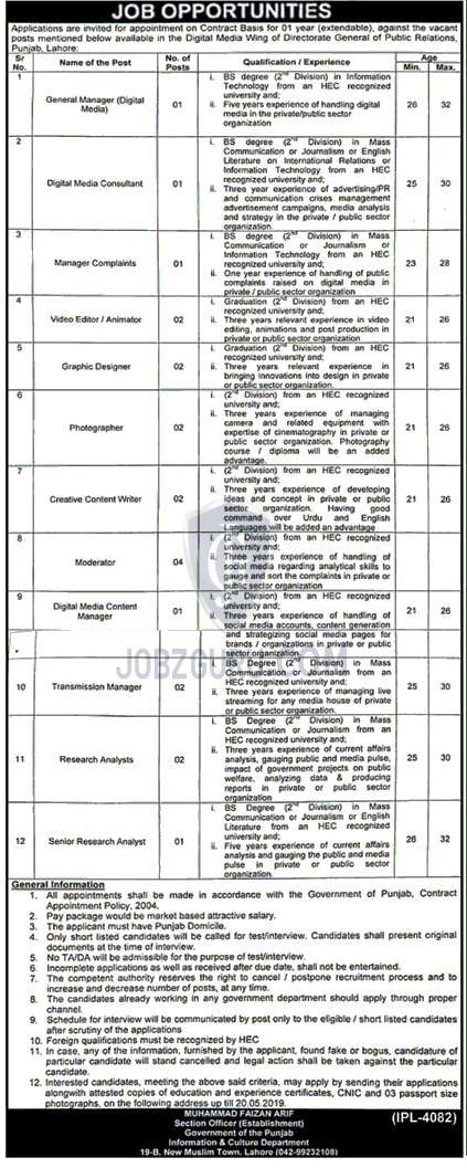 Digital Media Wing of Public Relation Punjab Lahore Jobs 2019