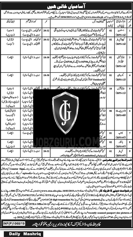 Directorate of Achieves Libraries Jobs 2019 Government of KPK