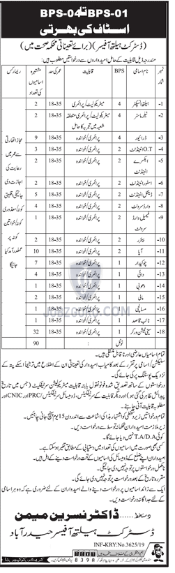 District Health Officer Latest Jobs 2019 in Health Department