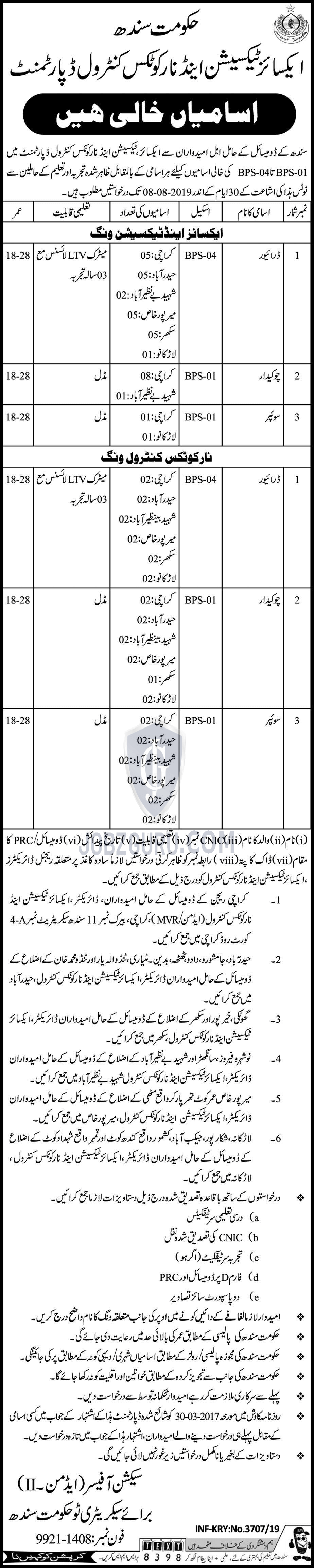 Excise Taxation and Narcotics Control Department Latest Jobs 2019
