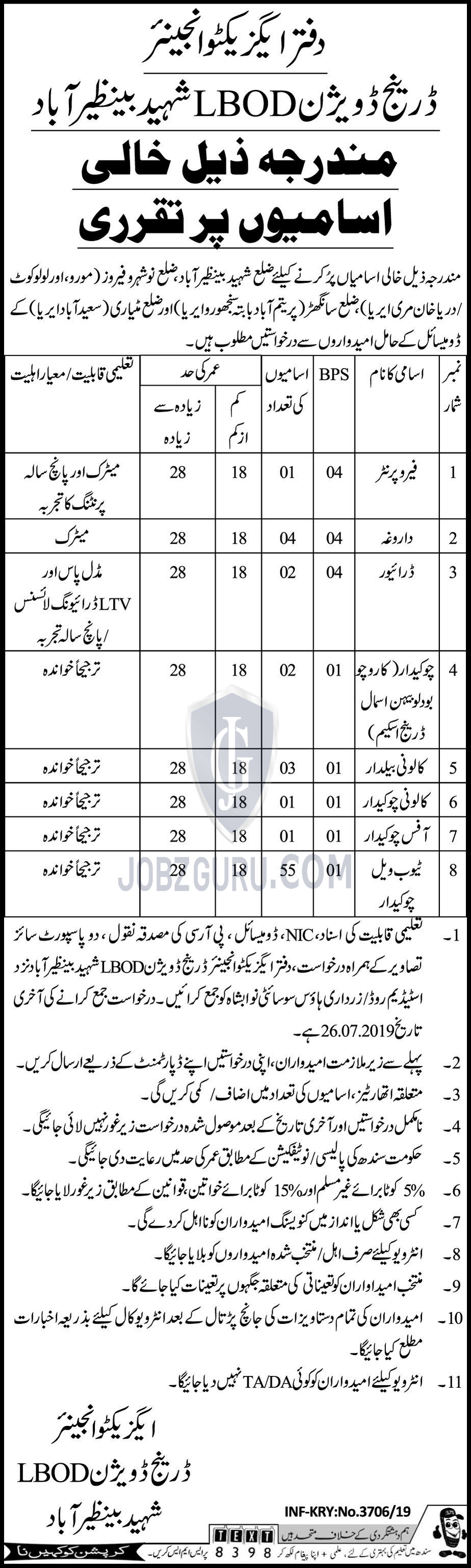 Executive Engineer Drange Division Jobs 2019 Government of Sindh