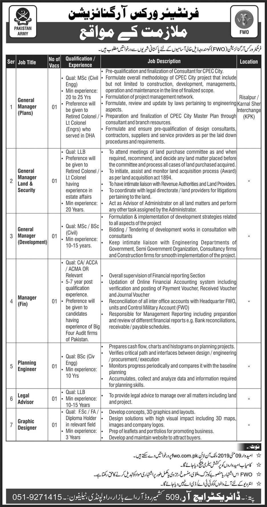 FWO Jobs 2019 Frontier Works Organization Pak Army Apply online