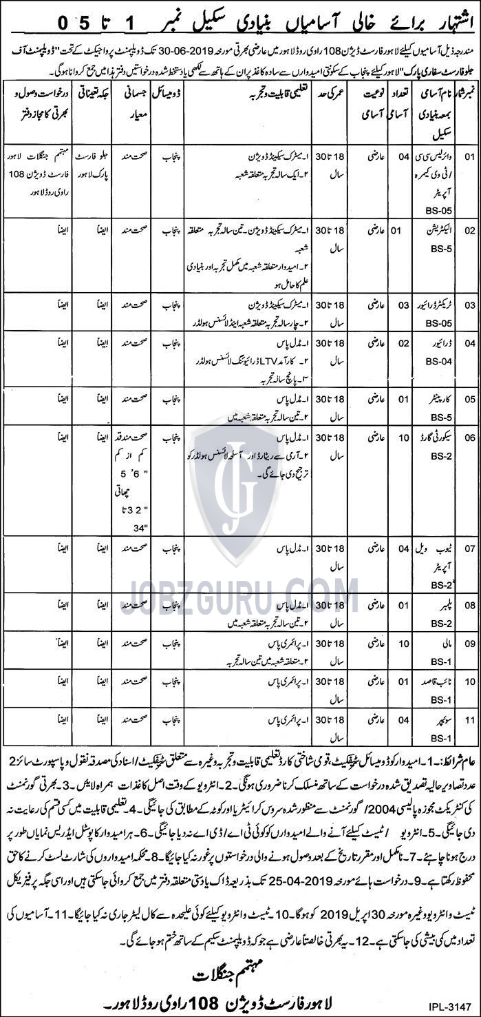 Forest Department Jobs 2019 Government of Punjab