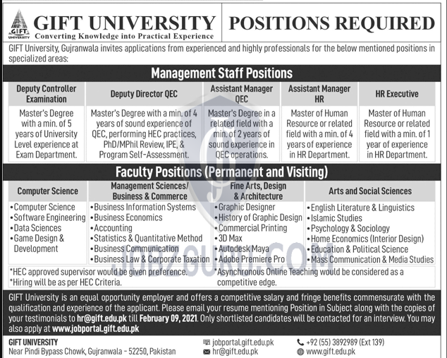 HR Executive in Gujranwala on January, 2021 | Education Department