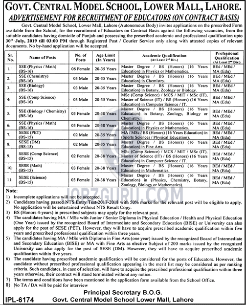 Government Central Model School Lower Mall Lahore Latest Jobs 2019