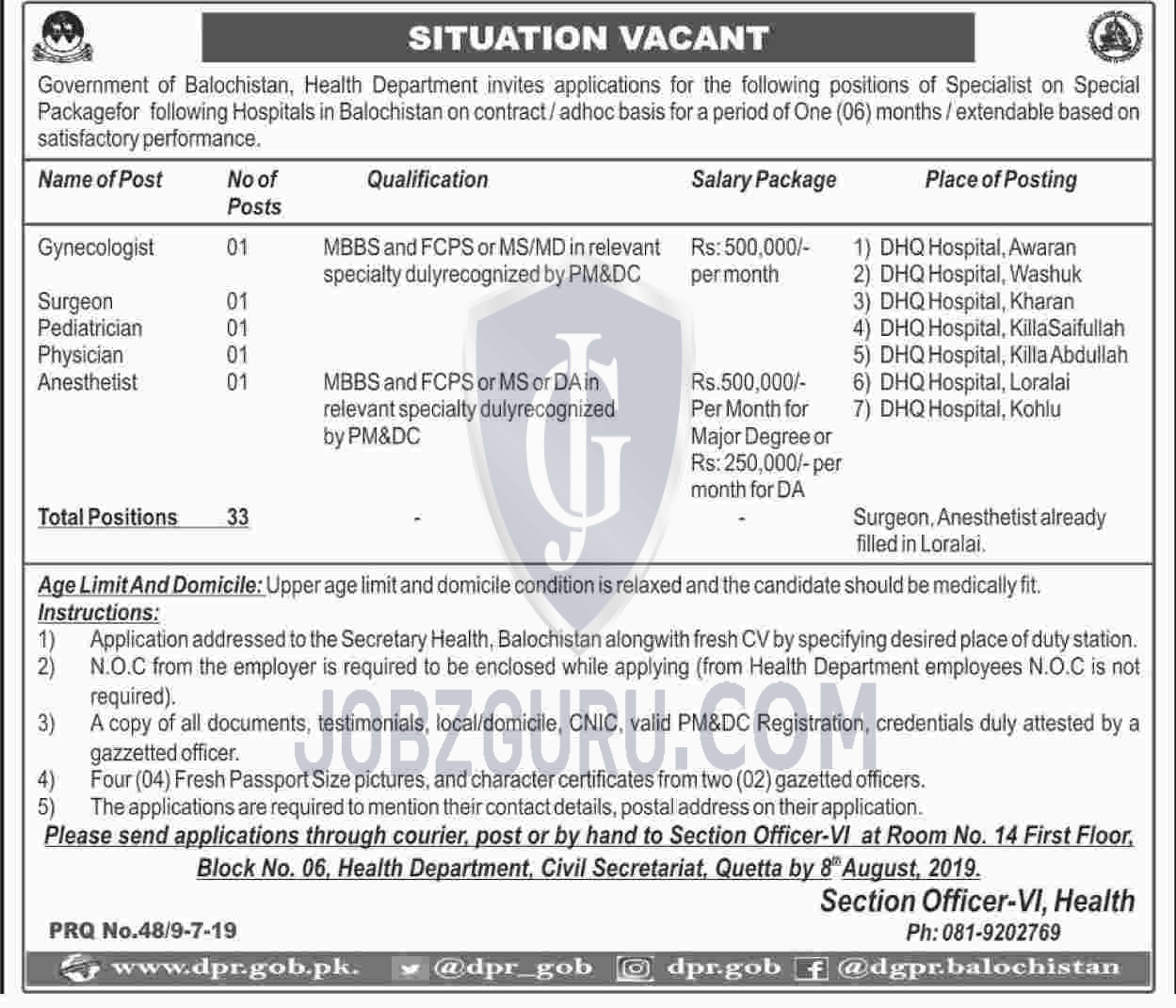 Health Department Jobs 2019 Government of Baluchistan