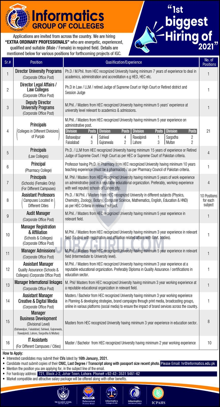 Manager Admission in Lahore on January, 2021 | Education Department